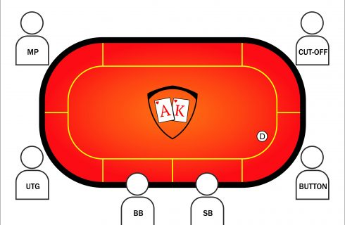 Позиции в покере и расположение за столом