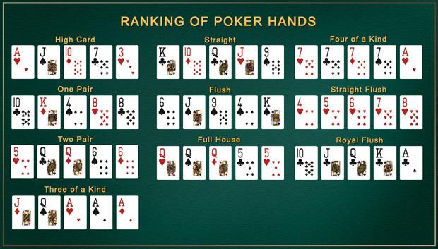 Правила Иры В Покер